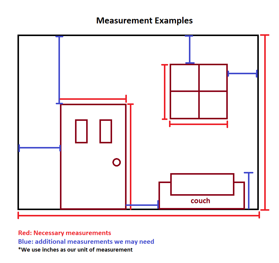 measurement example