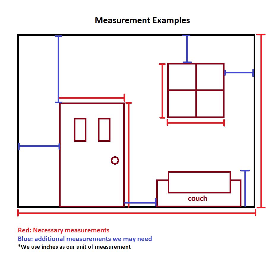 measurement example